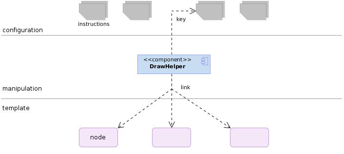 WebinoDraw principle
